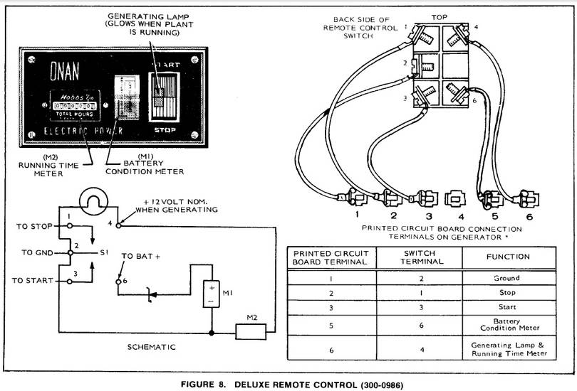 Onan Wiring Schematic | Wiring Diagram on