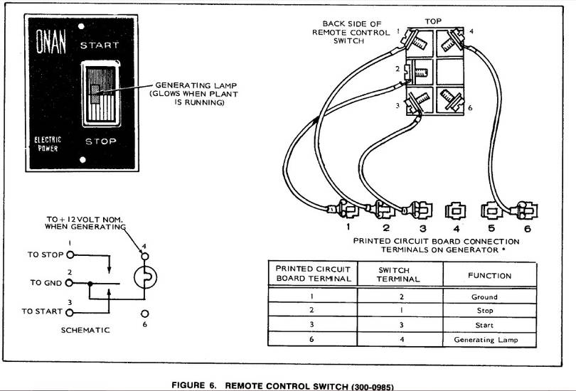 remote switch wiring diagram onan generator remote switch wiring diagram [gmcnet] onan remote wiring - google groups #6