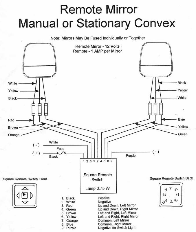 velvac mirror wiring diagram chance coach velvac mirror wiring diagram - image and description ... velvac mirror wiring diagram winnebago