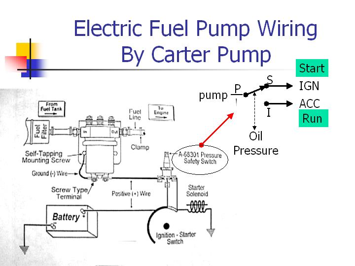 electric fuel pump wiring  electric fuel pump wiring