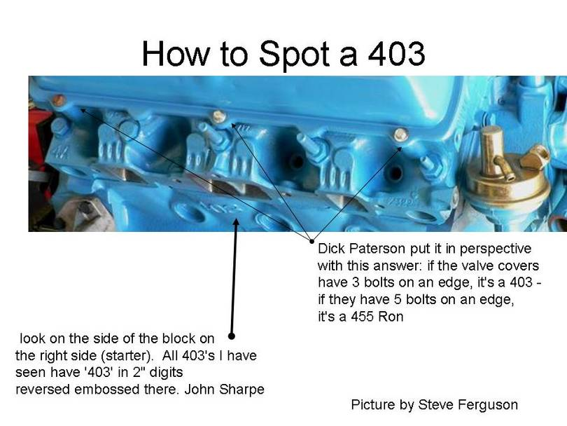 HOW TO SPOT A 403