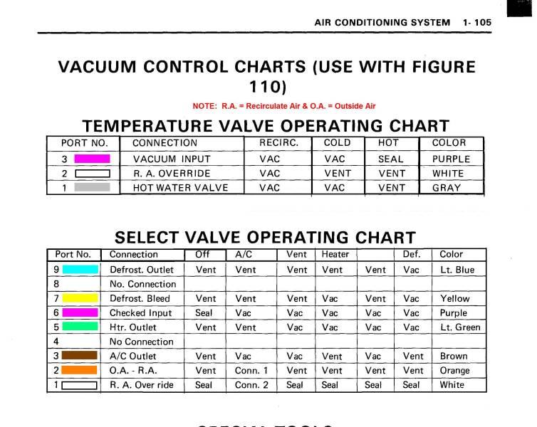 HVAC_Connection_Charts_--_Color_Comp