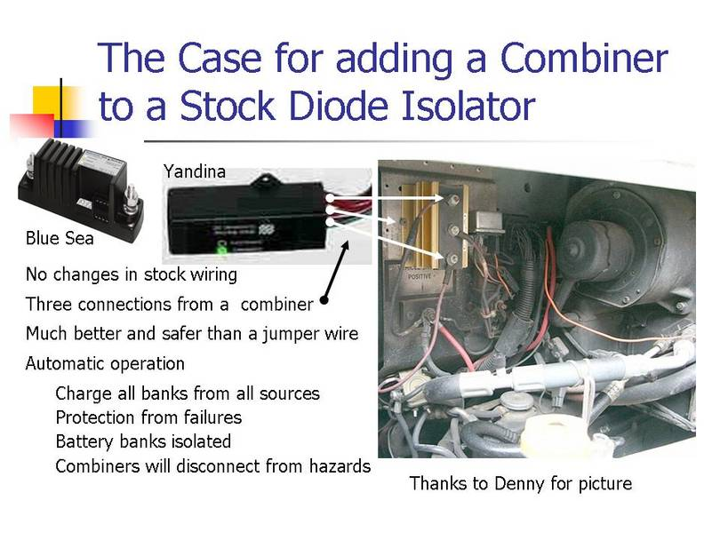 Adding a Combiner to a Stock Diode Isolator