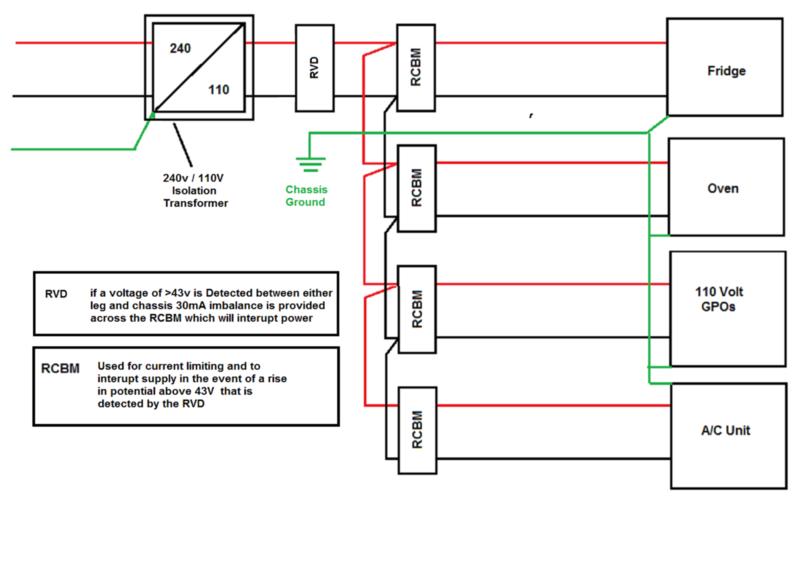 Motorhome Transformer Wiring 31