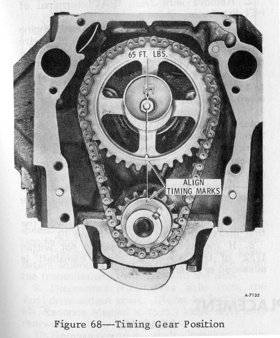 oldsmobile 455 timing marks wiring diagrams \u2022 best 1970 buick gs timing gear positon 455 403 rh gmcmhphotos com 1977 olds 350 timing chain install 455 oldsmobile timing specs