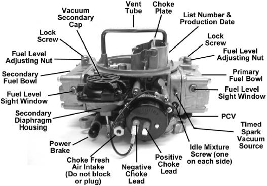 holley vacuum ports