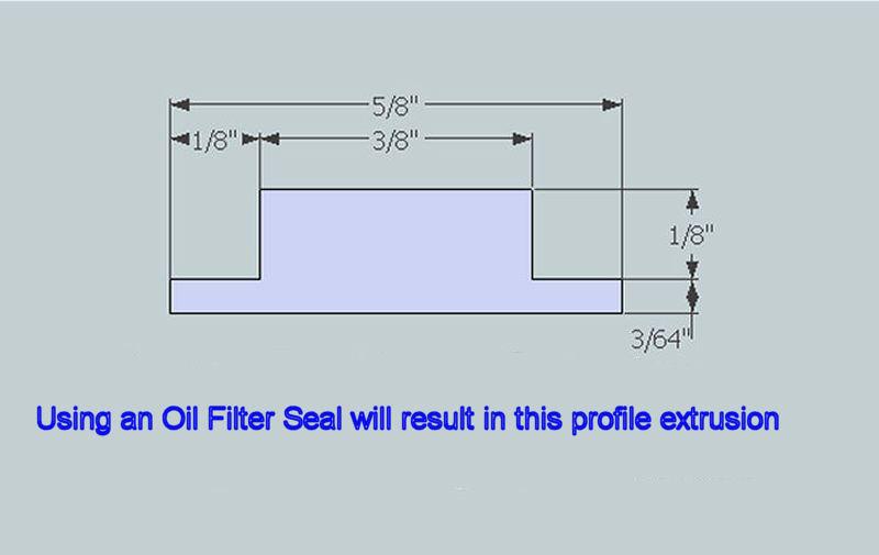 Non Factory Oil Cooler Adaptor Gasket Profile