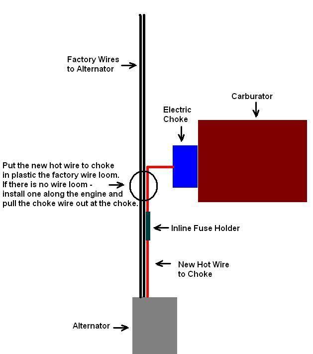 gmcforum gmcnet electric choke installation question. Black Bedroom Furniture Sets. Home Design Ideas