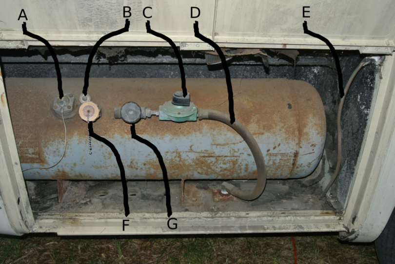 Overview of LPG Tank