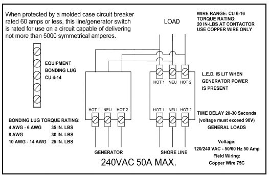 GMCforum: GMCnet » Change Coachman 30 Amp service to 50A on
