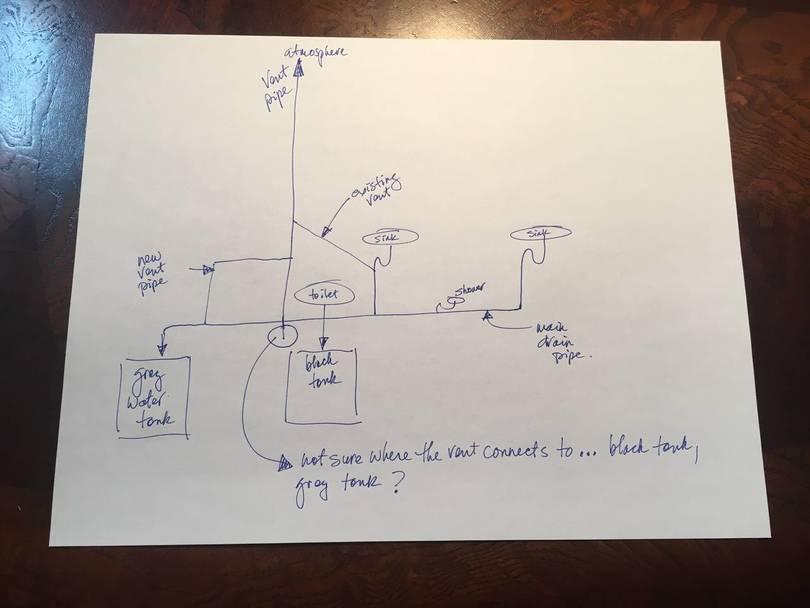 plumbing_schem_of_GMC