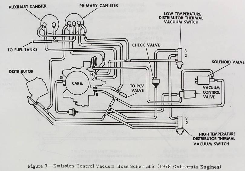 1978_California_Emissions_Schematic