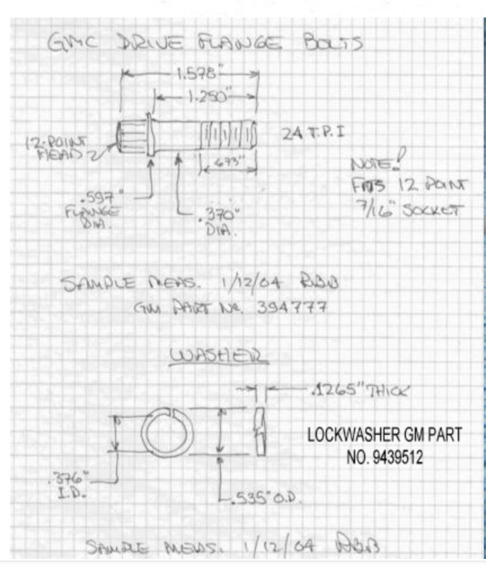 Bolt diagram
